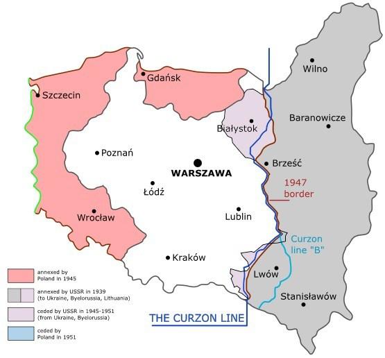 curzon line